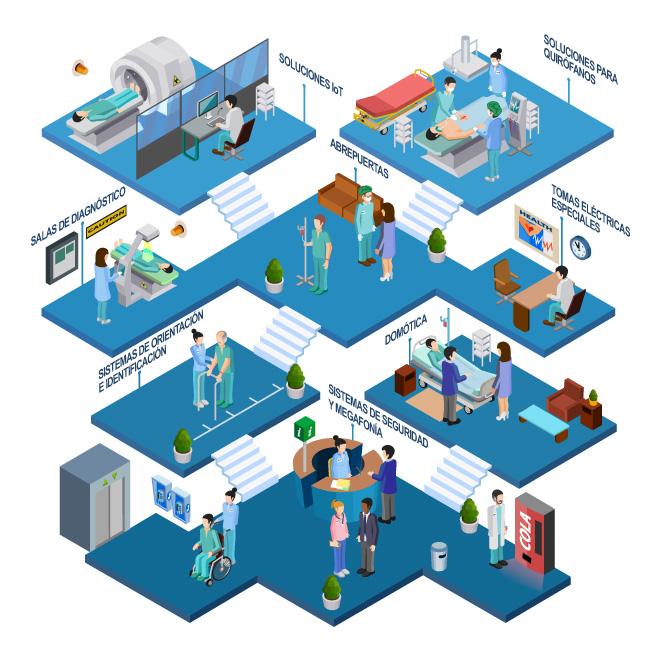 servicios hospitales